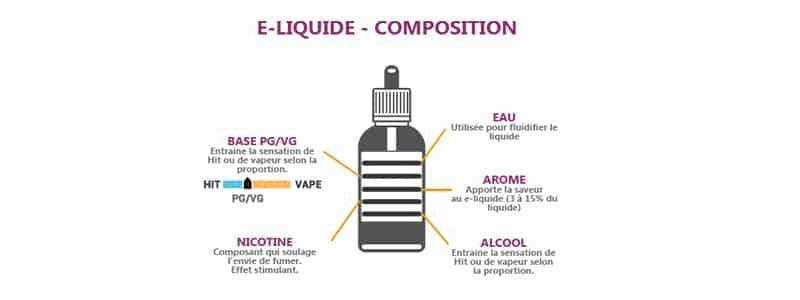 Comment choisir son eliquide pour cigarette electronique