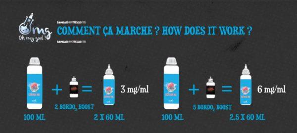 comment ca marche 2 e1536855048185 - E liquide Bordo2 pour cigarette électronique