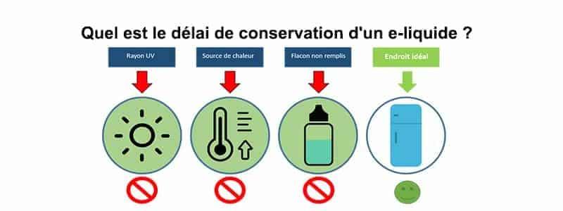 Quel est le délai de conservation d'un e-liquide ?