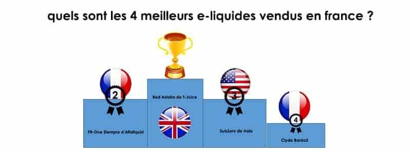 quels sont les 4 meilleurs e-liquides vendus en France ?